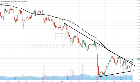 FTR: $FTR our free pick this week