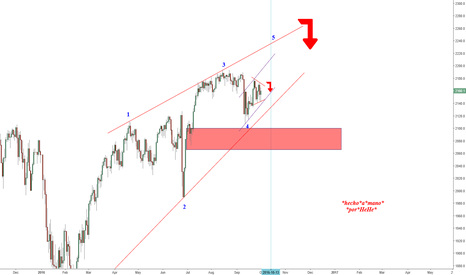 SPX500: $SPX - Jewish Holidays - In Search of Crash.