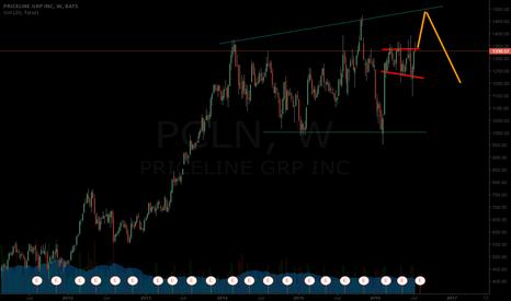 PCLN: PCLN