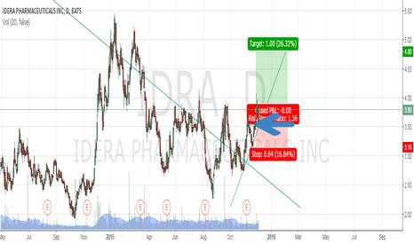 IDRA: 6 $ soon