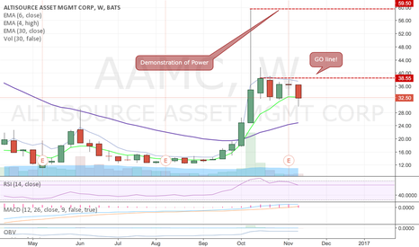 AAMC: High tight flag- Still resting, but rip yer face potential
