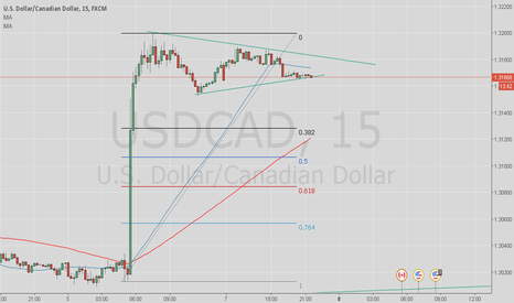 USDCAD: Current trade