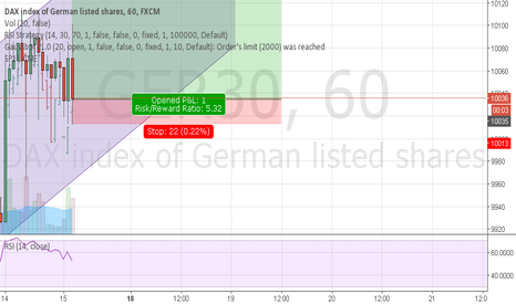 GER30: Continued trend