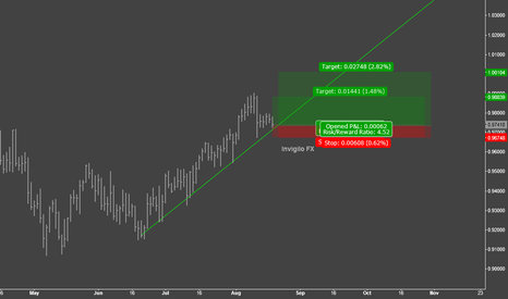 USDCHF: Swap is our advantage