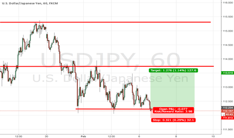 USDJPY: The dollar is poised for growth