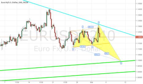 EURUSD: EUR-USD: dalneyshee padenie do kanala...