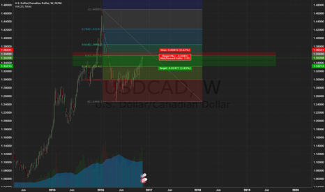 USDCAD: Short on 50% fibo weekly