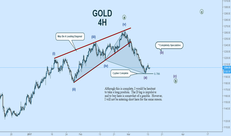 GOLD: GOLD Outlook + Wave Count:  Cypher complete