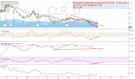 CLF: Long CLF, Bottoming