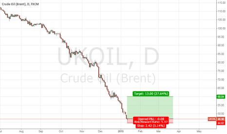 UKOIL: 13$ profit real target Brent