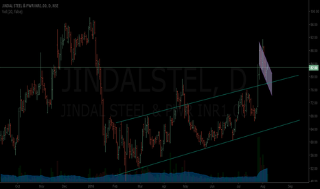 JINDALSTEL: Jindal Steel - Flag and Pole formation