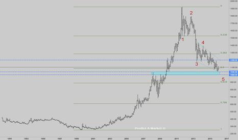 XAUUSD: Gold falling pattern near end?