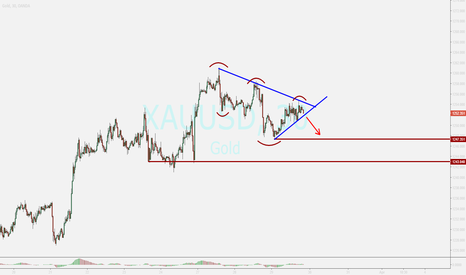 XAUUSD: GOLD ....watching for sell