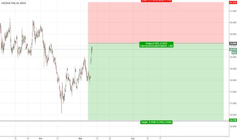 USDRUB_TOM: USDRUB/ Sell limit 59.60