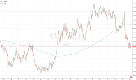XAUUSD: ¿Qué pasará con el oro?