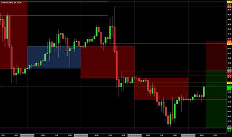 USOIL: Short Oil @ 45.35 in to stops