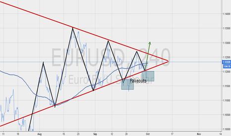 EURUSD: EURUSD to 1.13?