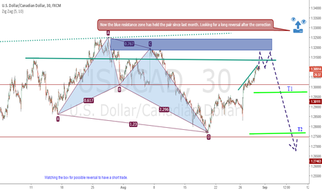 USDCAD: USDCAD, Next move