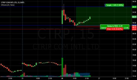 CTRP: CTRP  покупка.