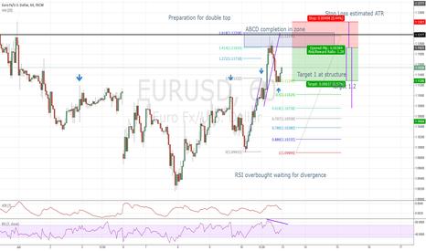 EURUSD: Potential double top looking to get short EURUSD