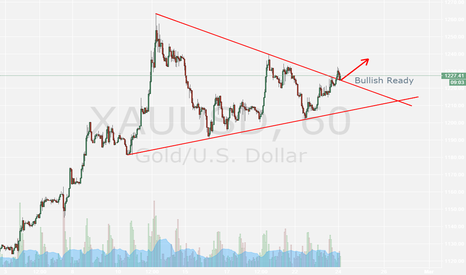 XAUUSD: XAUUSD bullish ready