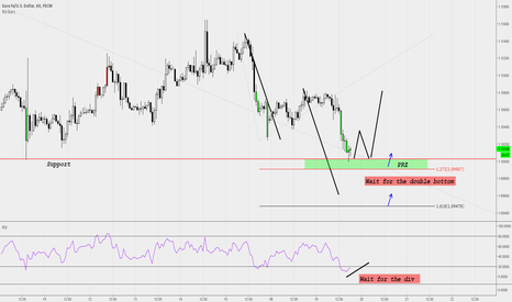EURUSD: EURUSD - Oversold at support + 1.272 extension