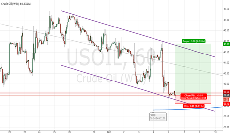 USOIL: Long at USOIL