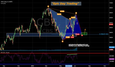 CBS: $CBS double pattern combo