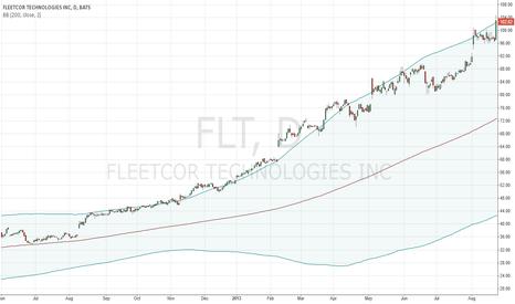 FLT: FleetCor Bollinger Bands (period=200)
