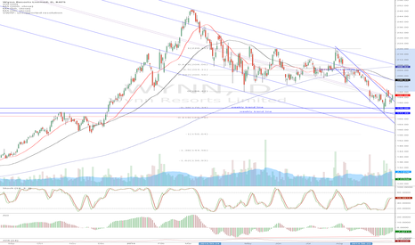 WYNN: WYNN - bouncing off of weekly support.