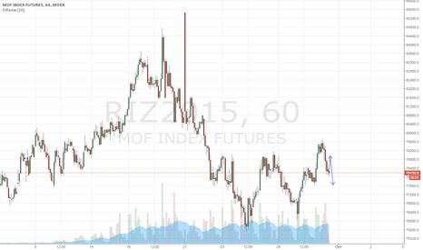 RIZ2015: РТС хватит рвать депо!