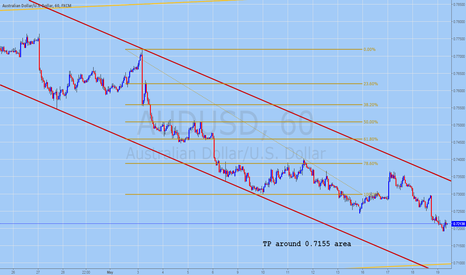 AUDUSD: AUDUSD Price Will Continue Lower