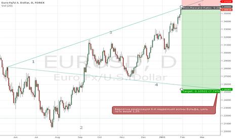 EURUSD: EURUSD possible 6th bear wolf wave
