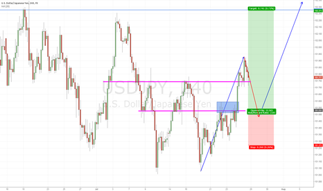 """USDJPY: Buy the """"in-range"""" retracement bouncing off the support"""