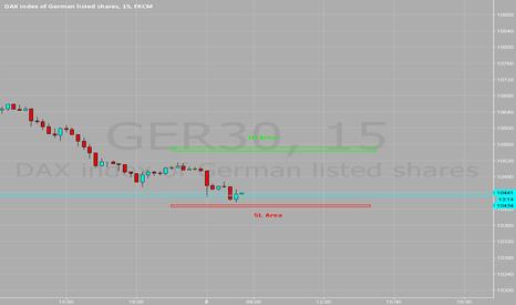 GER30: Buy Ger30