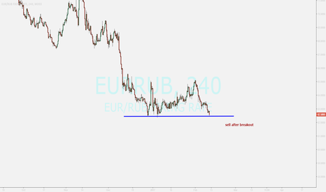 EURRUB: watching...sell