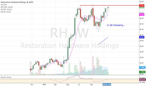 RH: RH