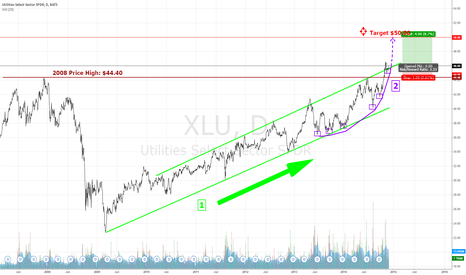 XLU: Go Long on Utilities XLU, If You've Missed Shorting Oil