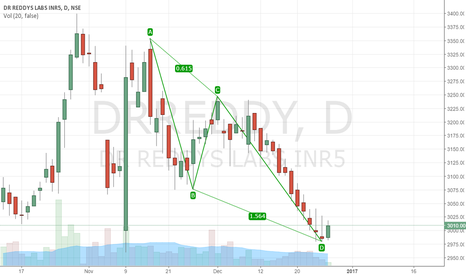 DRREDDY: Bullish pattern in DRREDDY