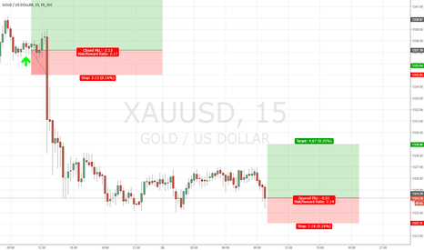 XAUUSD: Gold, Buy Target 1329