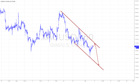 XAUUSD: Down trend is still there...