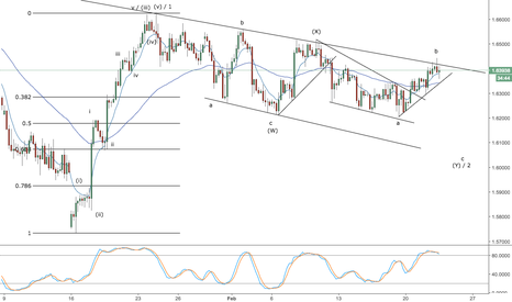 GBPCAD: gbp/nzd -- daily video -- price at resistance