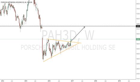 PAH3: TRIANGLE PATTERN