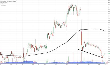 PFMT: $PFMT still in rebound mode