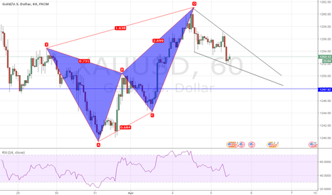 XAUUSD: A bearish butterfly for the gold