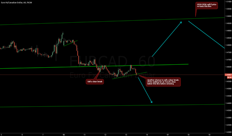 EURCAD: Another potential entry forming