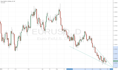 EURUSD: Euro long or short?