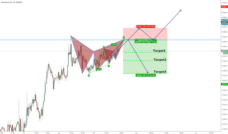DE30EUR: 3 Harmonic Pattern completing within 3 pip range!!!