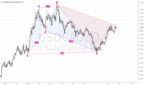 USDCAD: USDCAD! DAILY, BEARISH 5-0 PATTERN