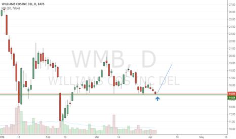 WMB: long KMI